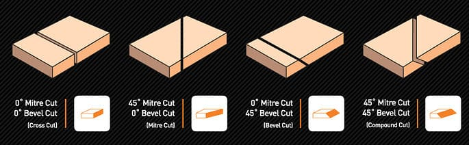 types of cuts on wood